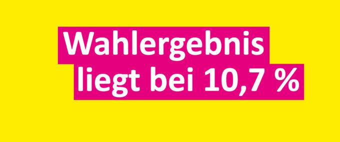 Wahlergebnis der Bundestagswahl 2017