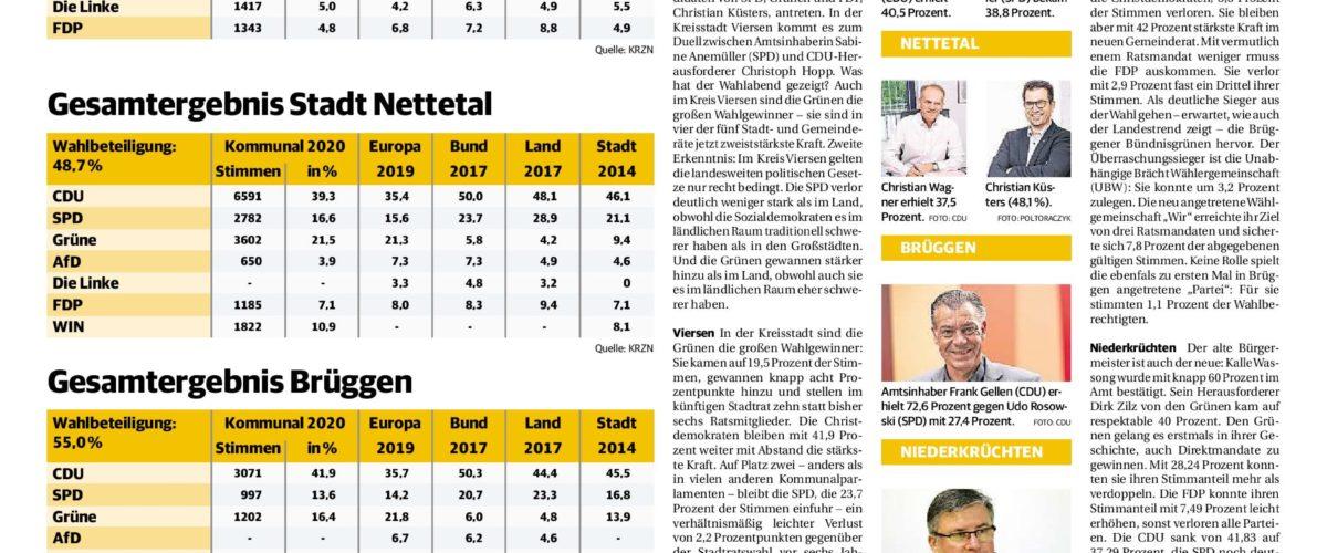 Bestes FDP Ergebnis vom Westkreis 7,5%